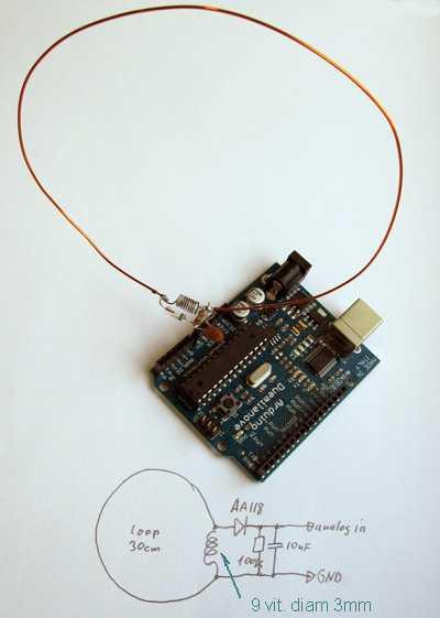 how to read gsm signal strength arduino