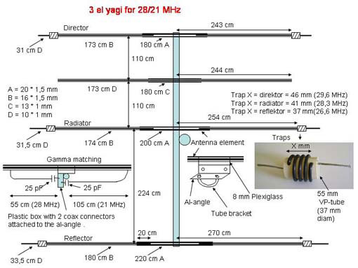 Bobtail For 10 Mhz