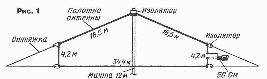 Дальнобойная антенна на 80 метров