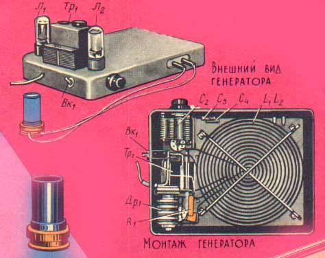 Конструкция генератора.